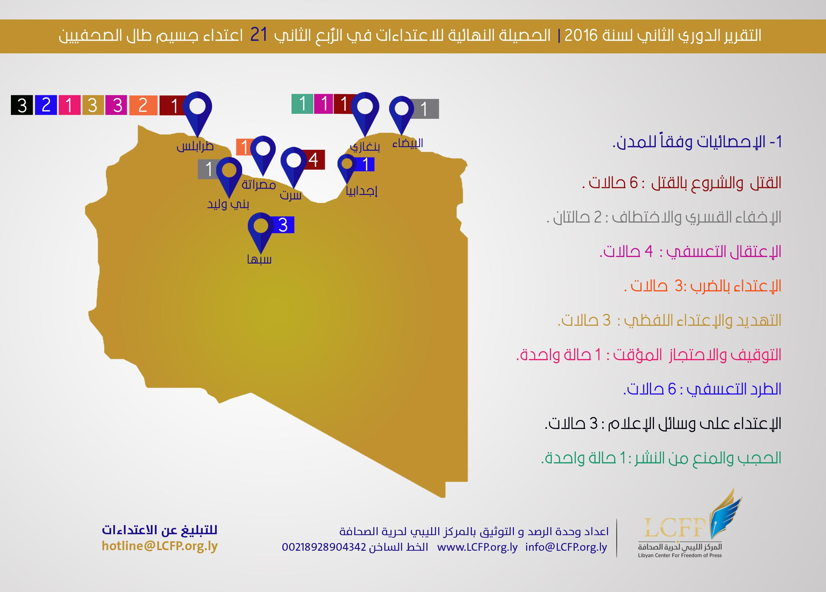 infograf 2016 new map